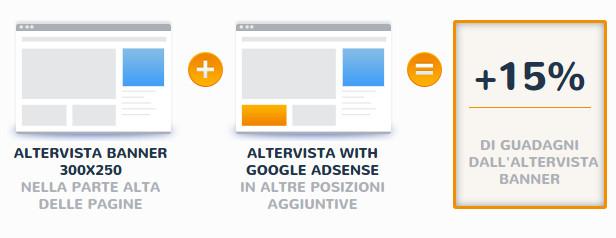 banner-altervista-e-google-adsense