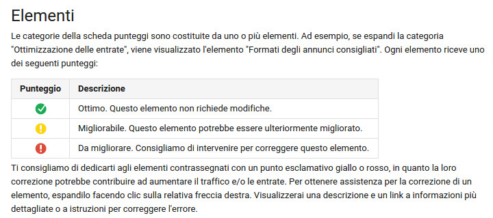elementi-scheda-punteggi-adsense