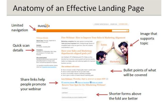 Come creare una killer landing page