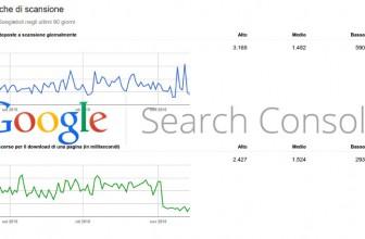 Statistiche di Scansione Google Search Console: Analizzare e Migliorare