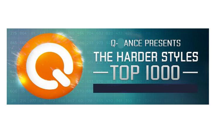 Top 1000 dei siti web piu' visitati del mondo