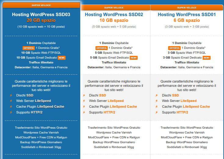 caratteristiche-hosting-wordpress-vhosting