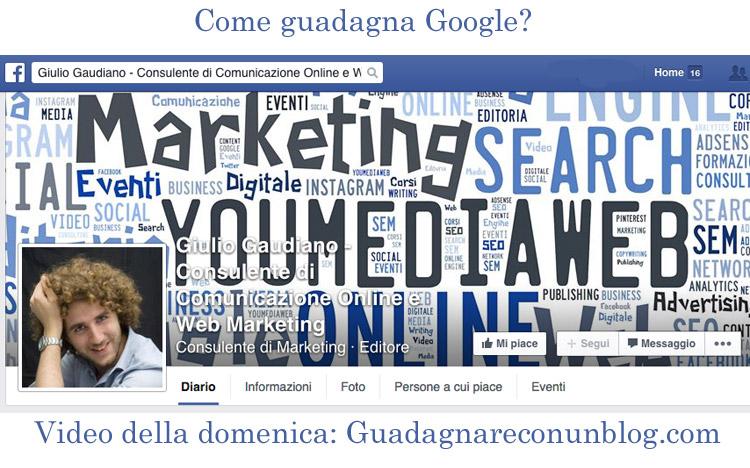 Come guadagna Google: Tipi di pubblicità online