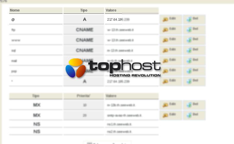 raggiungere-sito-tophost-senza-www