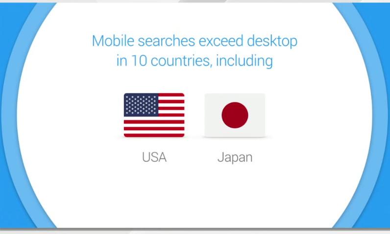 ricerca-mobile-supera-desktop