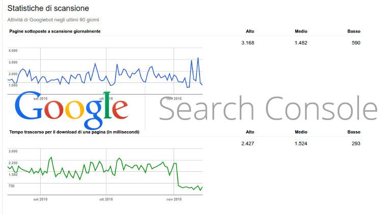 statistiche-scansione-google-search-console
