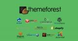 Themeforest, Template per tutti i CMS: Informazioni Utili