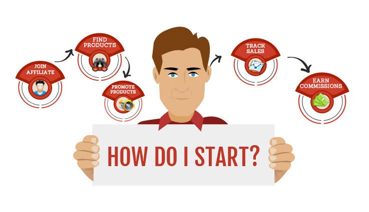 3 piccoli trucchi per guadagnare con il marketing di affiliazione
